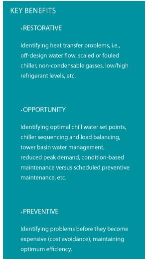 chiller-optimization-image